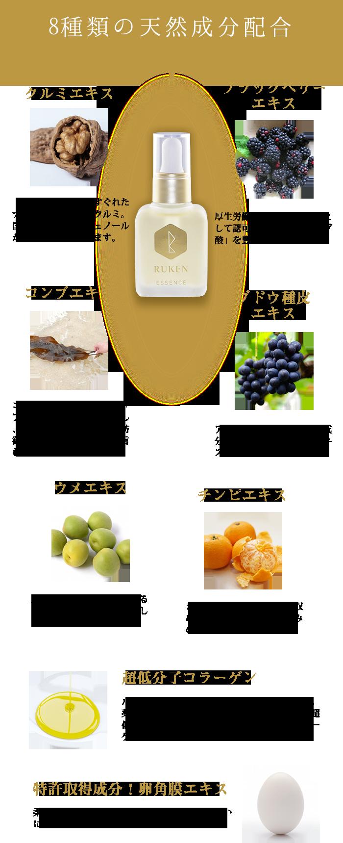 8種類の天然成分配合