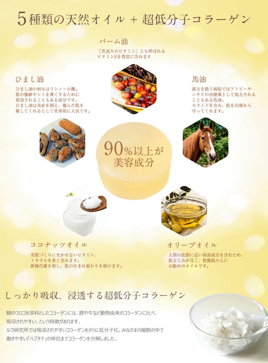 5種類の天然オイルと超低分子コラーゲンを配合した90%以上が美容成分で出来た優しい洗顔ソープです。